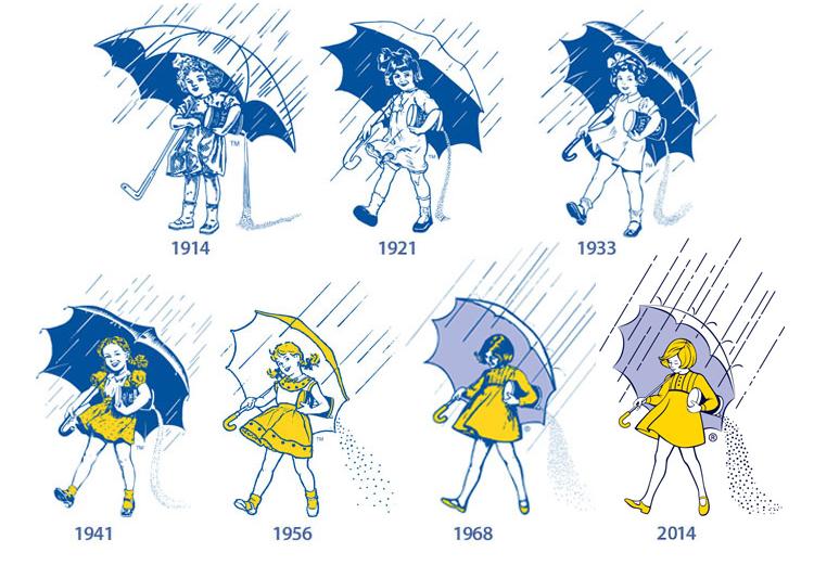 Regenschim in der Werbung